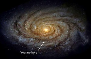 the-universe-you-are-here